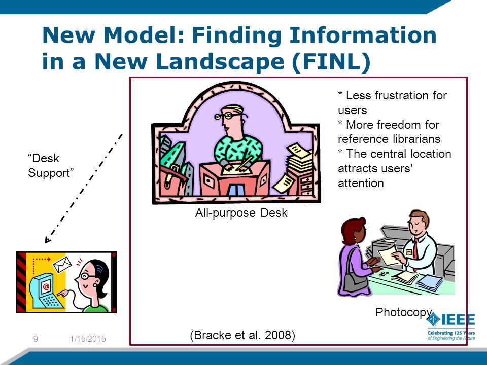 New Model: Finding Information in a New Landscape (FINL) 1/15/20159 Photocopy All-purpose Desk * Less frustration for users * More freedom for referen