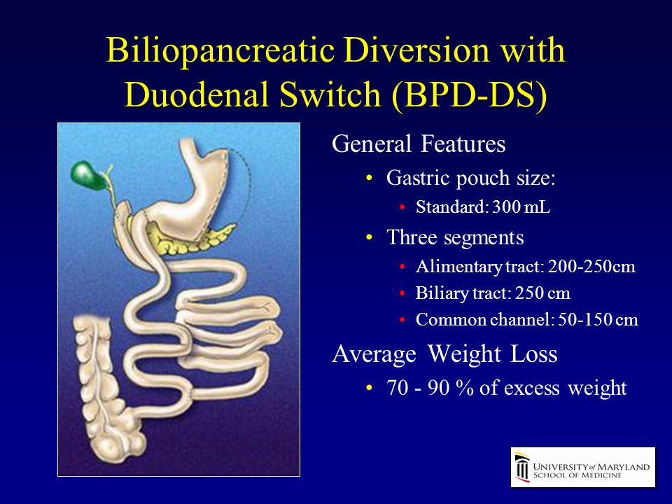 Risks Associated with Duodenal Switch Protein malnutrition 15% Anemia< 5 % Marginal ulcer< 3 % Peripheral neuropathy1.3 % Night Blindness 3 % Osteoporosis 14 % Renal stones Nausea 65 % Diarrhea62 % Vitamin deficiencies: A, D, E, K, B 12 Bowel obstruction Incisional hernia10 % Death1.1%