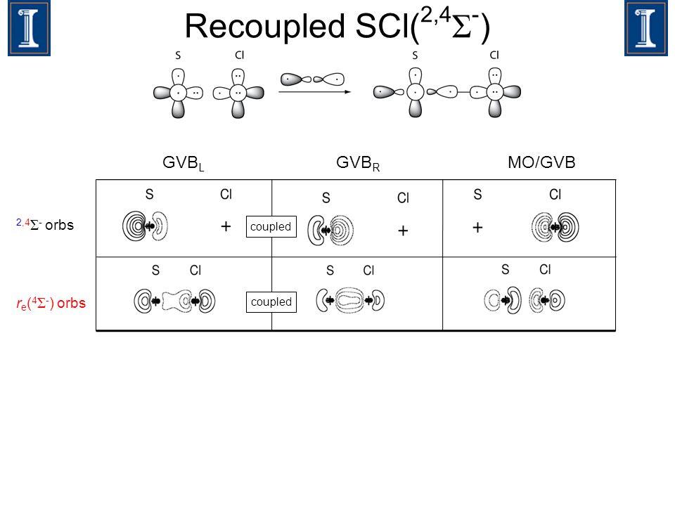 Recoupled SCl( 2,4 Σ - ) GVB L GVB R r e ( 4 Σ - ) orbs 2,4 Σ - orbs coupled MO/GVB