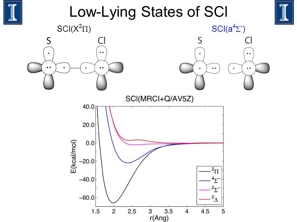 Low-Lying States of SCl SCl(a 4 Σ - ) SCl(X 2 Π )