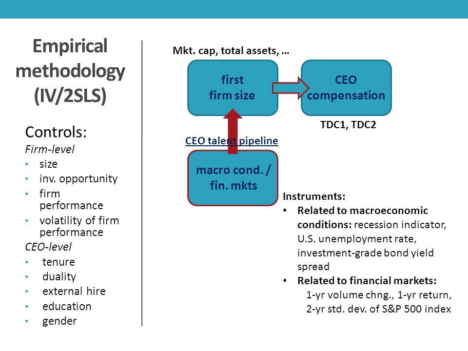 Empirical methodology (IV/2SLS) Controls: Firm-level size inv.