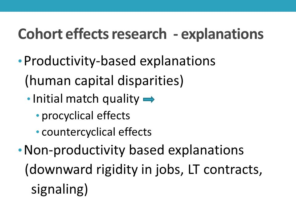 Cohort effects research - explanations Productivity-based explanations (human capital disparities) Initial match quality procyclical effects countercyclical effects Non-productivity based explanations (downward rigidity in jobs, LT contracts, signaling)