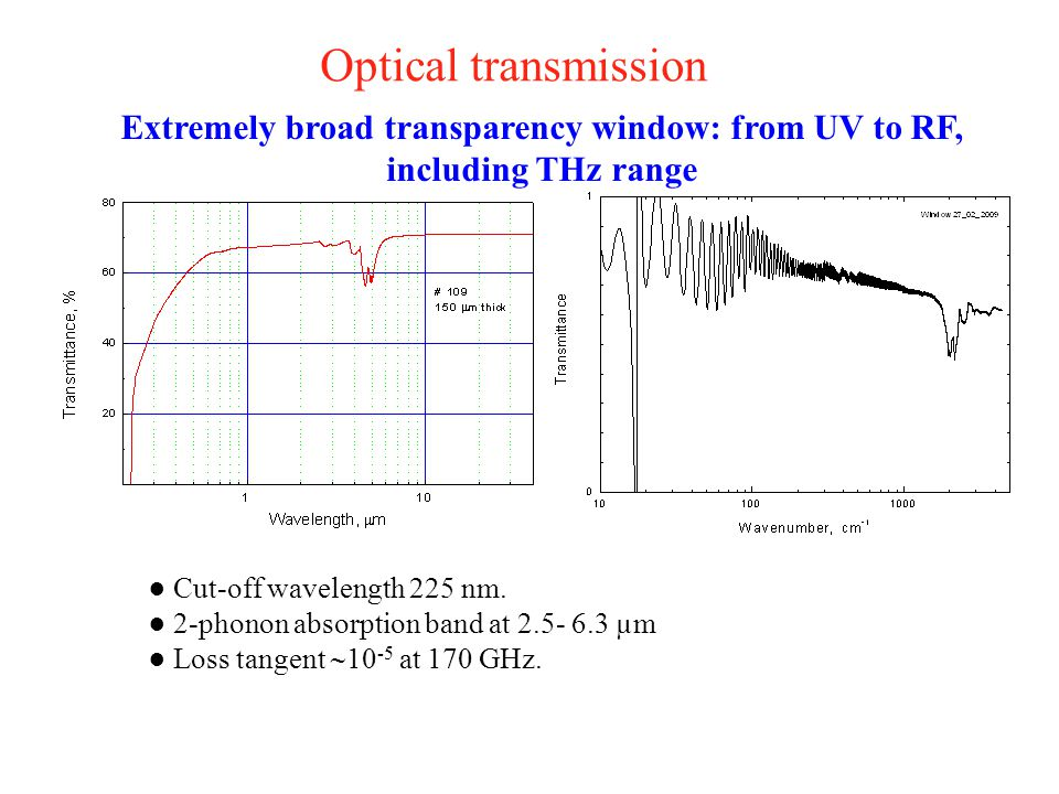 Optical transmission ● Cut-off wavelength 225 nm. ● 2-phonon absorption band at 2.5- 6.3 µm ● Loss tangent  10 -5 at 170 GHz. Extremely broad transpa