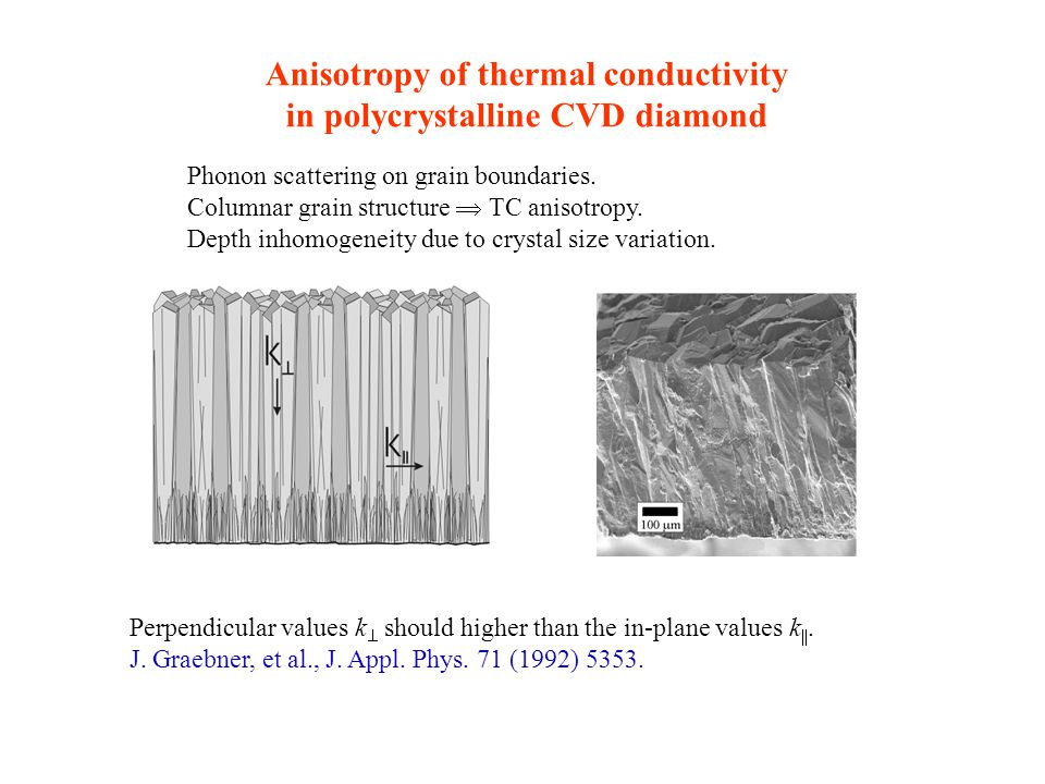 Anisotropy of thermal conductivity in polycrystalline CVD diamond Perpendicular values k  should higher than the in-plane values k .