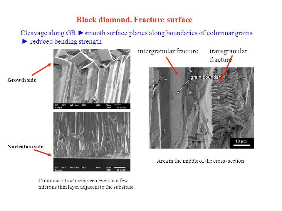 Black diamond. Fracture surface transgranular fracture intergranular fracture Cleavage along GB ►smooth surface planes along boundaries of columnar gr