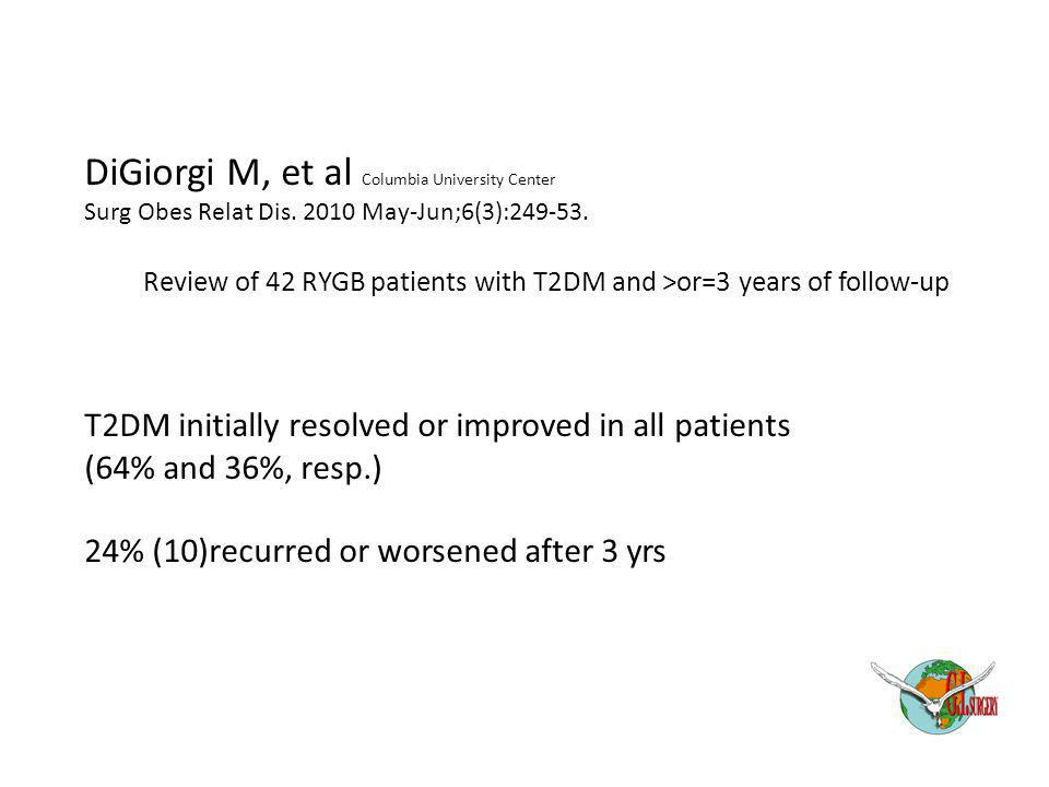 DiGiorgi M, et al Columbia University Center Surg Obes Relat Dis. 2010 May-Jun;6(3):249-53. Review of 42 RYGB patients with T2DM and >or=3 years of fo