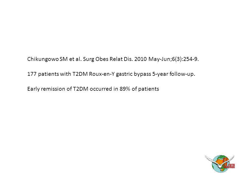 Chikungowo SM et al. Surg Obes Relat Dis. 2010 May-Jun;6(3):254-9. 177 patients with T2DM Roux-en-Y gastric bypass 5-year follow-up. Early remission o