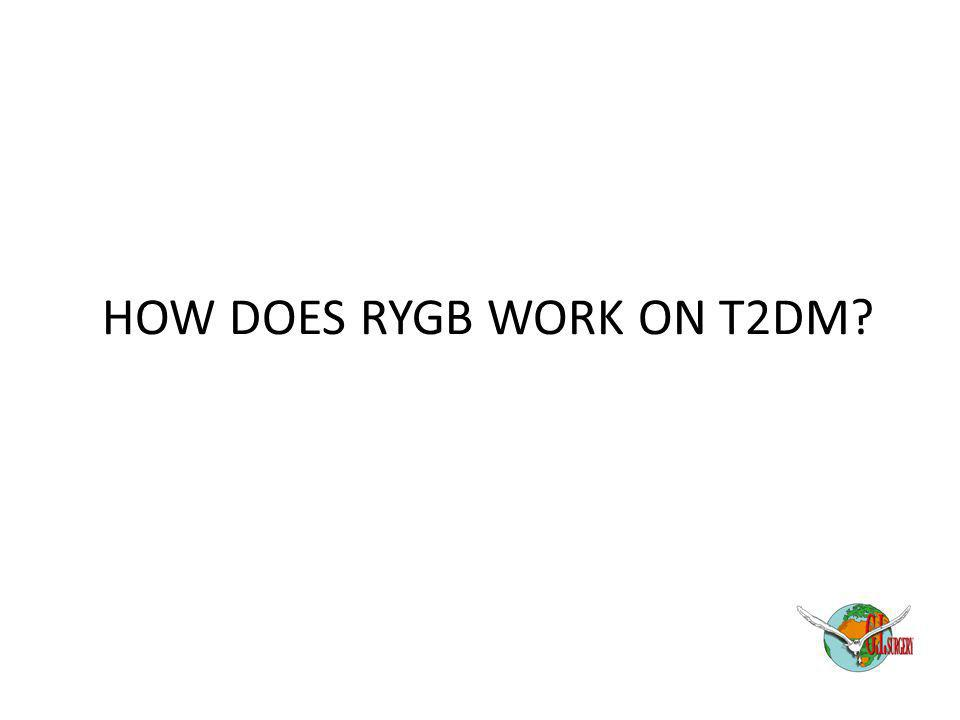 HOW DOES RYGB WORK ON T2DM?