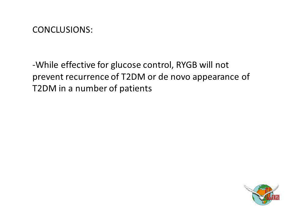 CONCLUSIONS: -While effective for glucose control, RYGB will not prevent recurrence of T2DM or de novo appearance of T2DM in a number of patients