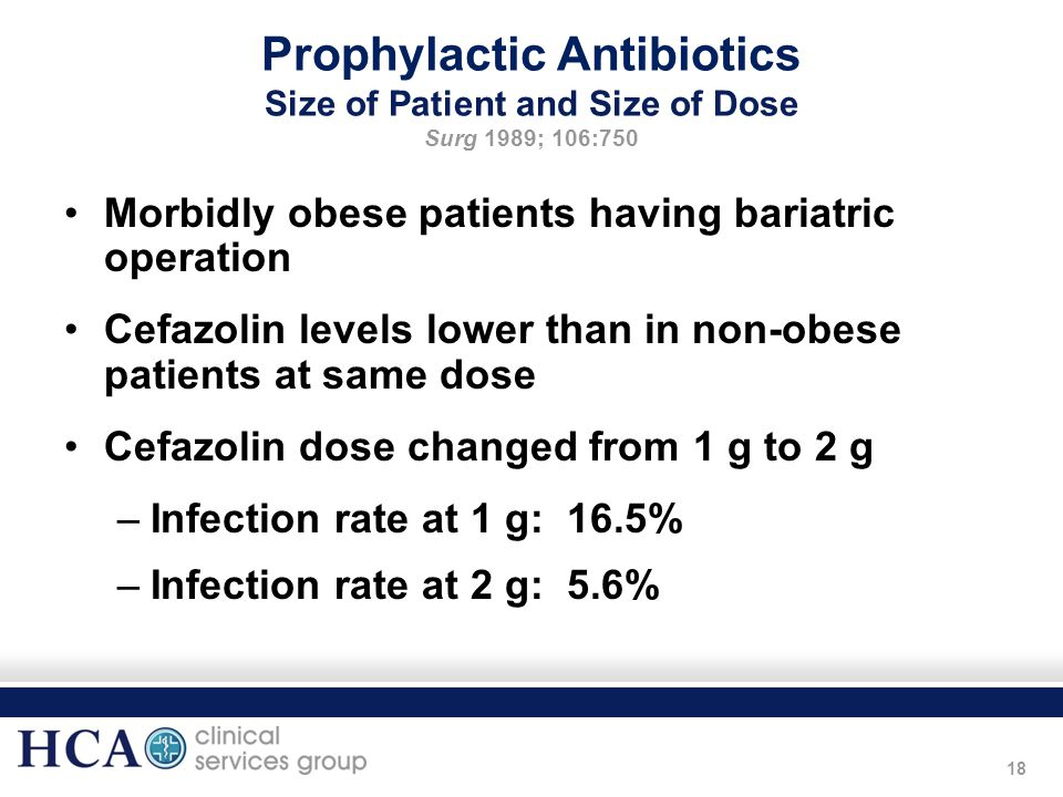 18 Prophylactic Antibiotics Size of Patient and Size of Dose Surg 1989; 106:750 Morbidly obese patients having bariatric operation Cefazolin levels lo