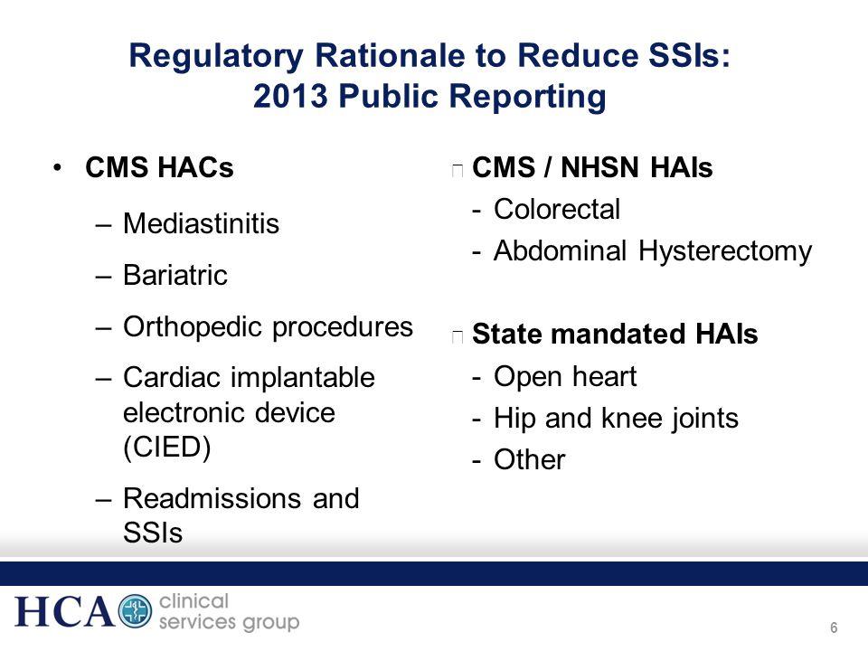 6 Regulatory Rationale to Reduce SSIs: 2013 Public Reporting CMS HACs –Mediastinitis –Bariatric –Orthopedic procedures –Cardiac implantable electronic