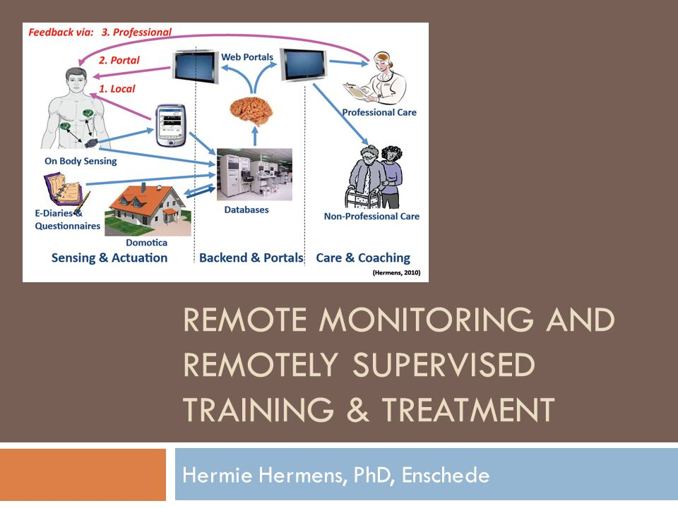 REMOTE MONITORING AND REMOTELY SUPERVISED TRAINING & TREATMENT Hermie Hermens, PhD, Enschede