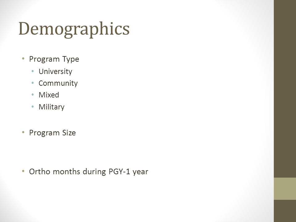 Demographics Program Type University Community Mixed Military Program Size Ortho months during PGY-1 year