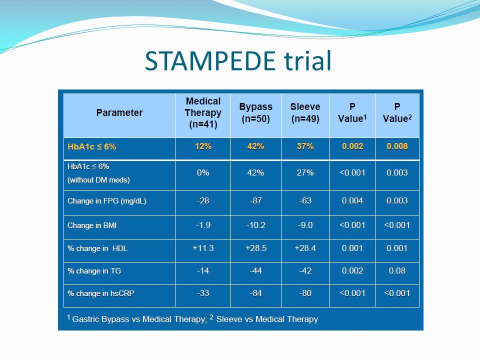 STAMPEDE trial