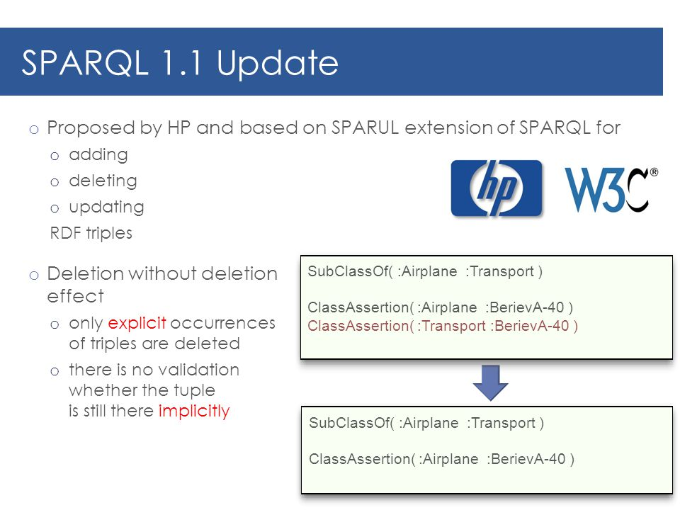 SPARQL 1.1 Update o Proposed by HP and based on SPARUL extension of SPARQL for o adding o deleting o updating RDF triples o Deletion without deletion effect o only explicit occurrences of triples are deleted o there is no validation whether the tuple is still there implicitly 14 SubClassOf( :Airplane :Transport ) ClassAssertion( :Airplane :BerievA-40 ) SubClassOf( :Airplane :Transport ) ClassAssertion( :Airplane :BerievA-40 ) ClassAssertion( :Transport :BerievA-40 )