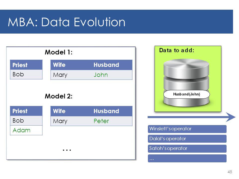 MBA: Data Evolution 48 Priest Bob WifeHusband MaryJohn Model 1: Model 2: Priest Bob Adam WifeHusband MaryPeter … Dalal's operator Satoh's operator … Winslett's operator