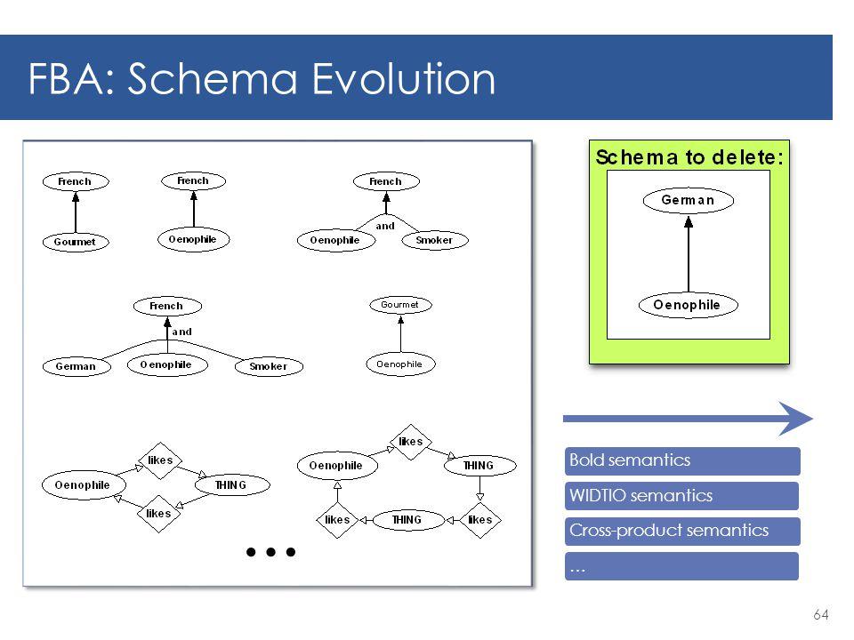 FBA: Schema Evolution 64 … WIDTIO semantics Cross-product semantics … Bold semantics