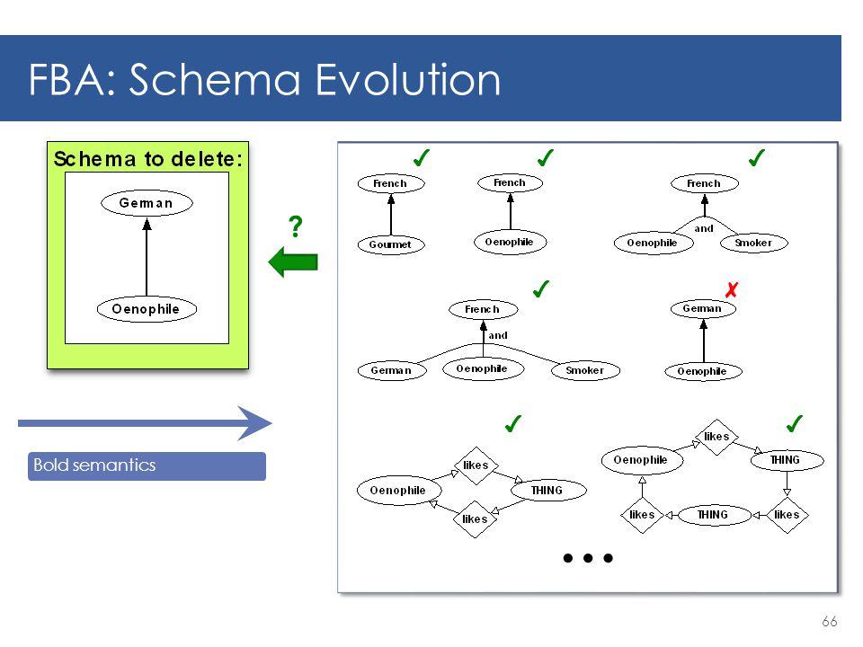 Bold semantics … ✔ ✔ ✔ ✔ ✔ FBA: Schema Evolution 66 ✔ ✘
