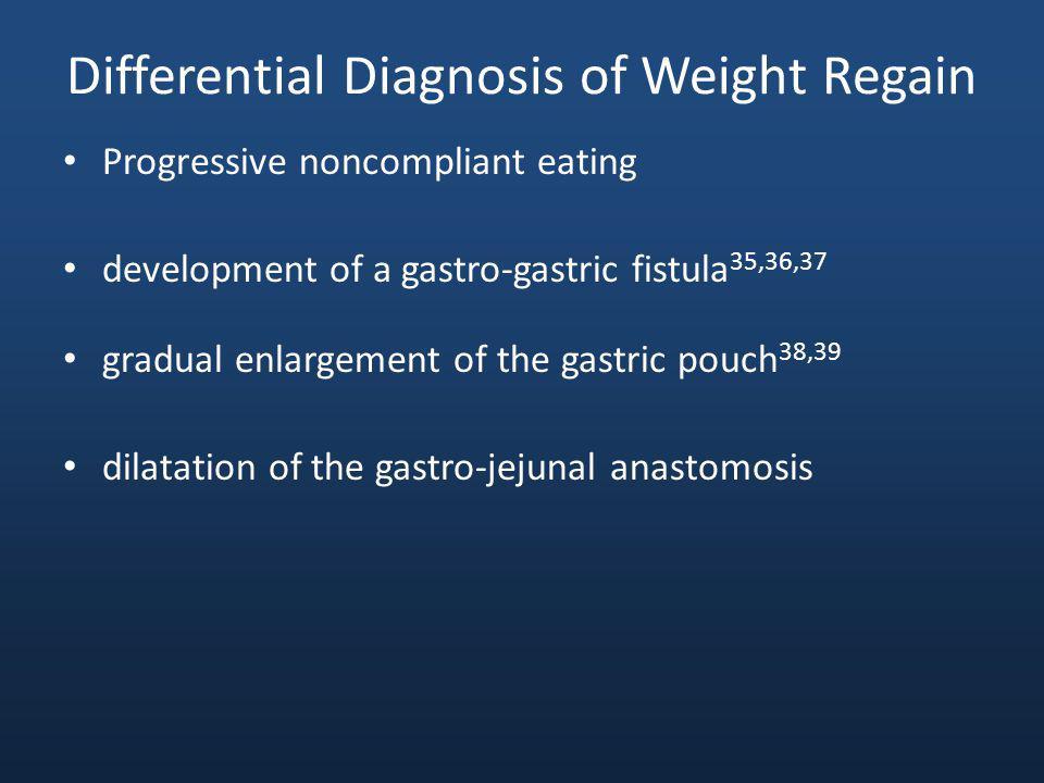 Differential Diagnosis of Weight Regain Progressive noncompliant eating development of a gastro-gastric fistula 35,36,37 gradual enlargement of the ga