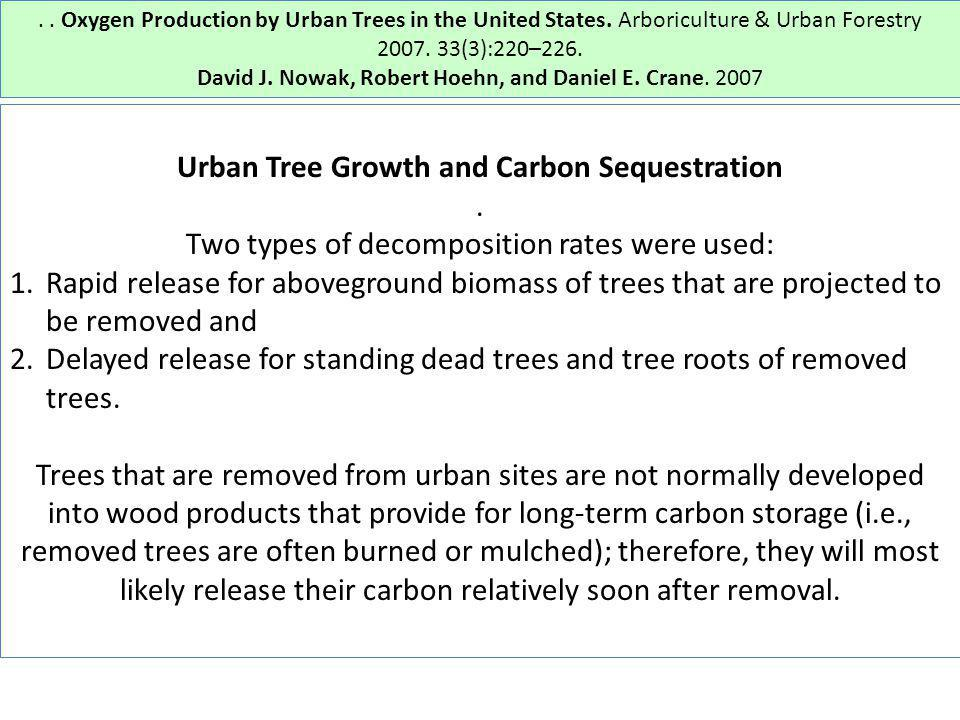 .. Oxygen Production by Urban Trees in the United States. Arboriculture & Urban Forestry 2007. 33(3):220–226. David J. Nowak, Robert Hoehn, and Daniel