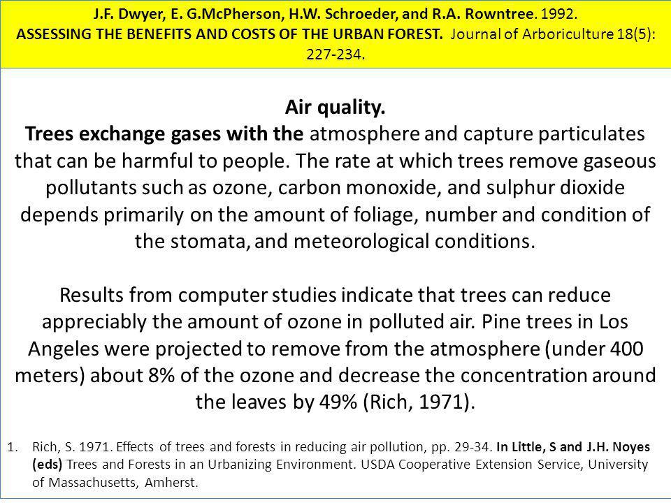 Air quality. Trees exchange gases with the atmosphere and capture particulates that can be harmful to people. The rate at which trees remove gaseous p