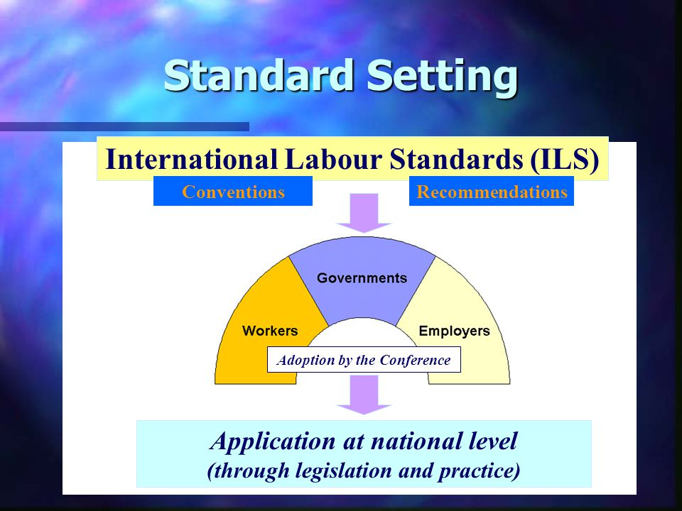 4. Major Functions of ILO