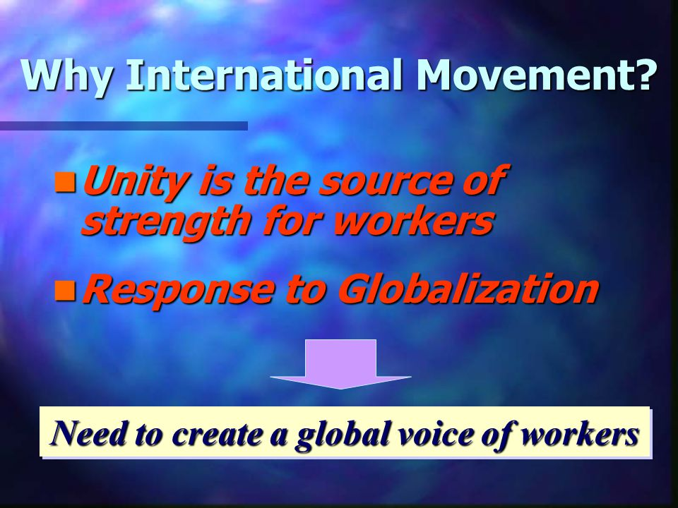 Future Structure? WCL World Confederation of Labour WCL GUFs Global Union Federations GUFs ICFTU International Confederation of Free Trade Unions ICFT