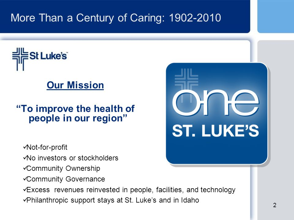 St.Luke's Health System A Brief History 1902 – St.