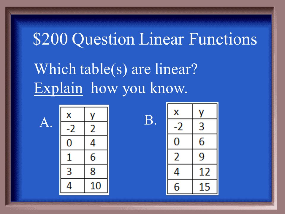 $100 Answer Linear Functions Function: passes VLT Linear function: passes VLT & straight line Direct Variation (proportional relationship: passes VLT,