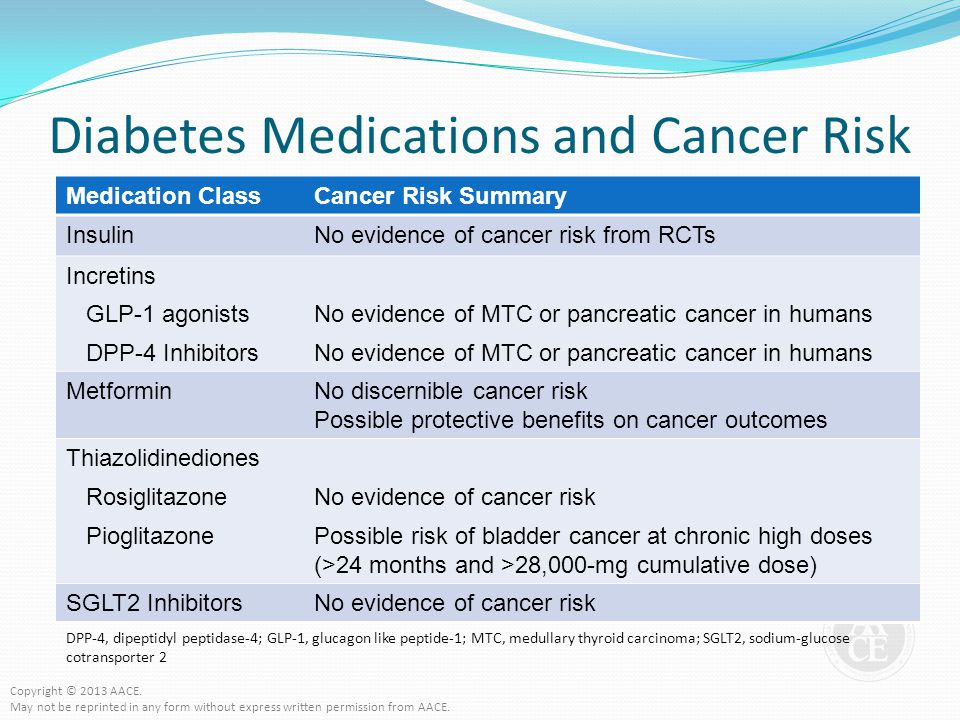 Diabetes Medications and Cancer Risk Medication ClassCancer Risk Summary InsulinNo evidence of cancer risk from RCTs Incretins GLP-1 agonistsNo eviden