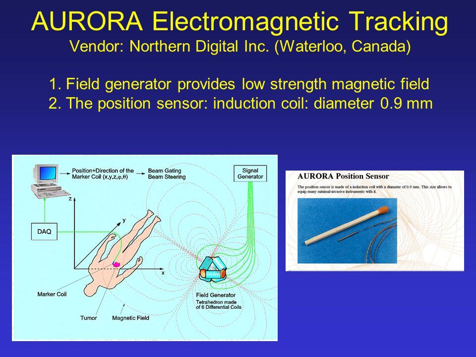 AURORA Electromagnetic Tracking Vendor: Northern Digital Inc.