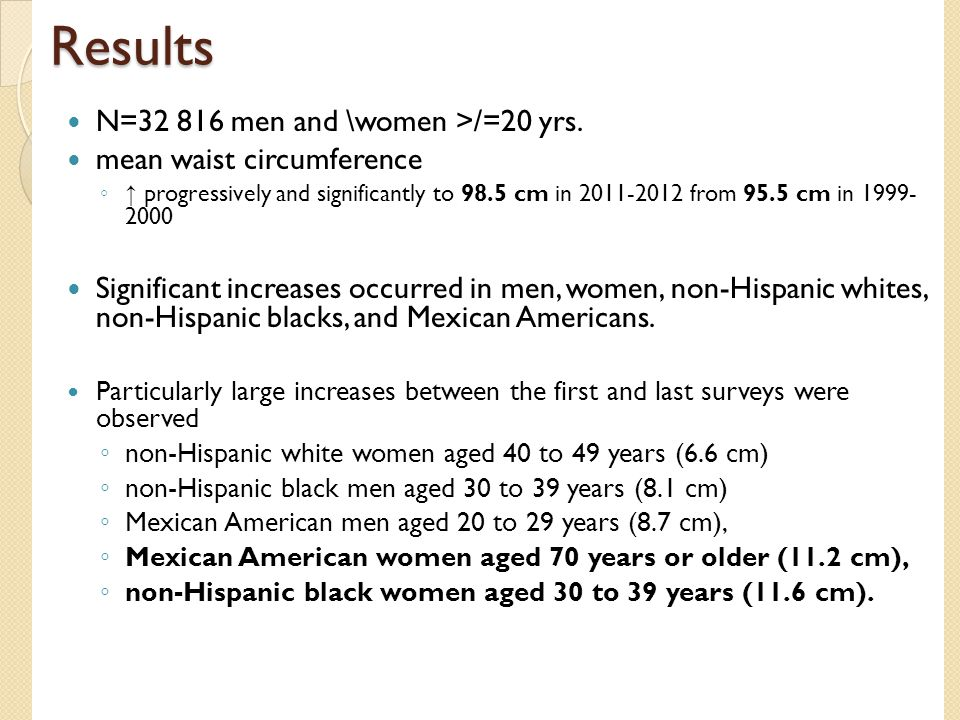 Results N=32 816 men and \women >/=20 yrs.
