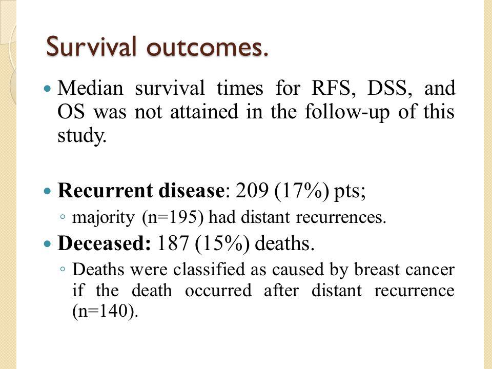 Survival outcomes.