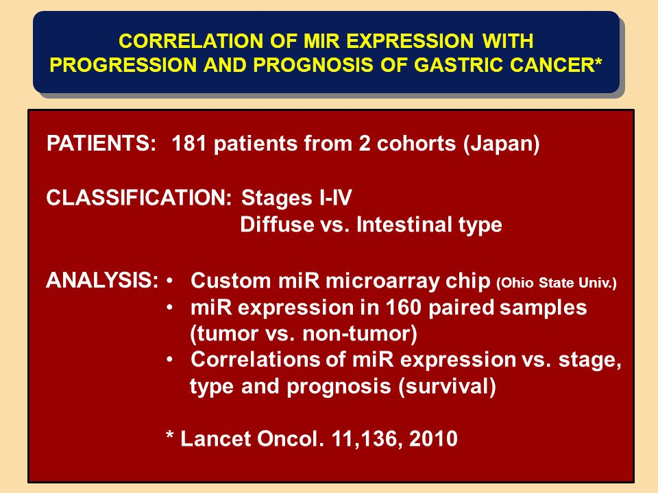 CORRELATION OF MIR EXPRESSION WITH PROGRESSION AND PROGNOSIS OF GASTRIC CANCER* PATIENTS: 181 patients from 2 cohorts (Japan) CLASSIFICATION: Stages I-IV Diffuse vs.