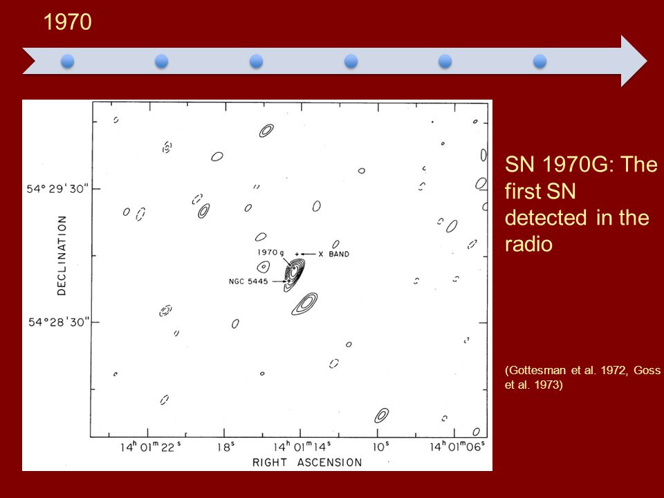 1970 SN 1970G: The first SN detected in the radio (Gottesman et al. 1972, Goss et al. 1973)