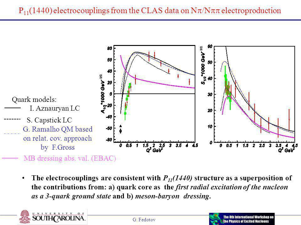 G. Fedotov Quark models: I. Aznauryan LC S. Capstick LC G. Ramalho QM based on relat. cov. approach by F.Gross MB dressing abs. val. (EBAC ) The elect
