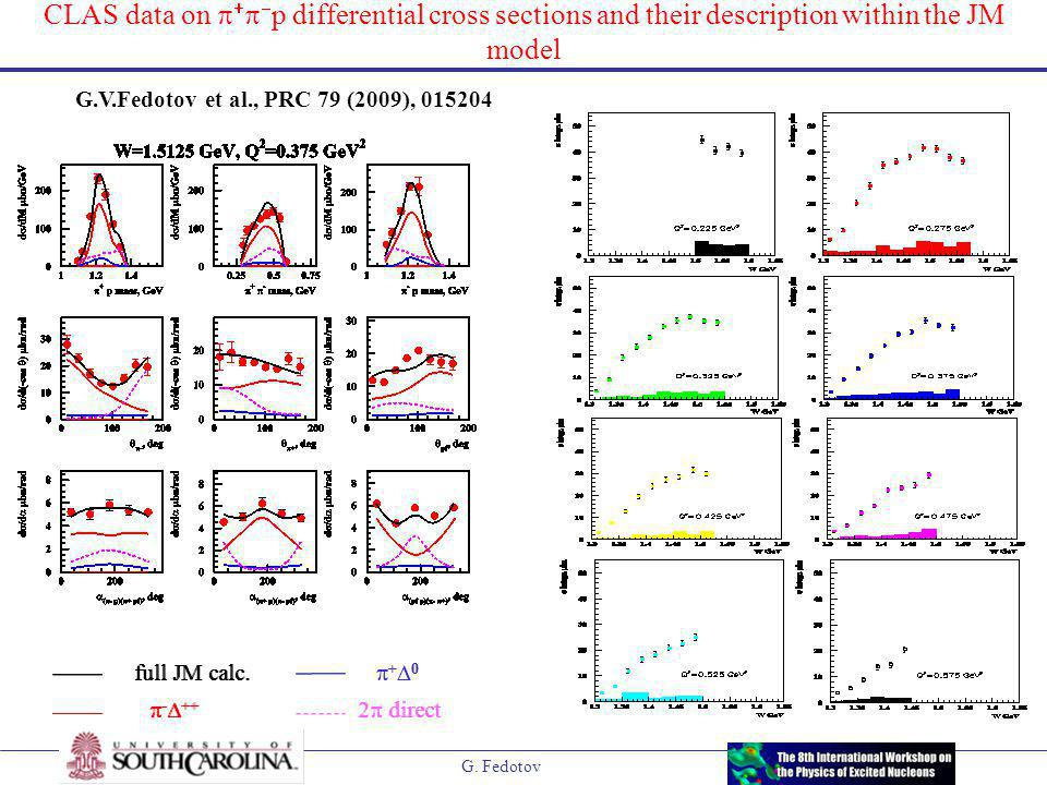 G. Fedotov CLAS data on     p differential cross sections and their description within the JM model full JM calc.  -  ++ +0+0 2  direct G.V