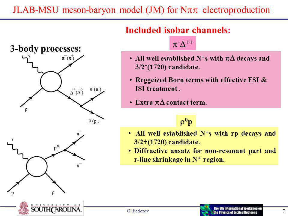 G. Fedotov JLAB-MSU meson-baryon model (JM) for N  electroproduction 7 3-body processes: Included isobar channels: All well established N*s with 