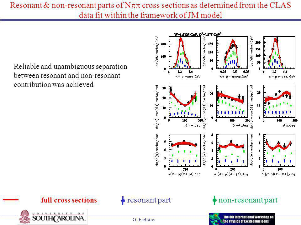 G. Fedotov non-resonant part Resonant & non-resonant parts of N  cross sections as determined from the CLAS data fit within the framework of JM mode