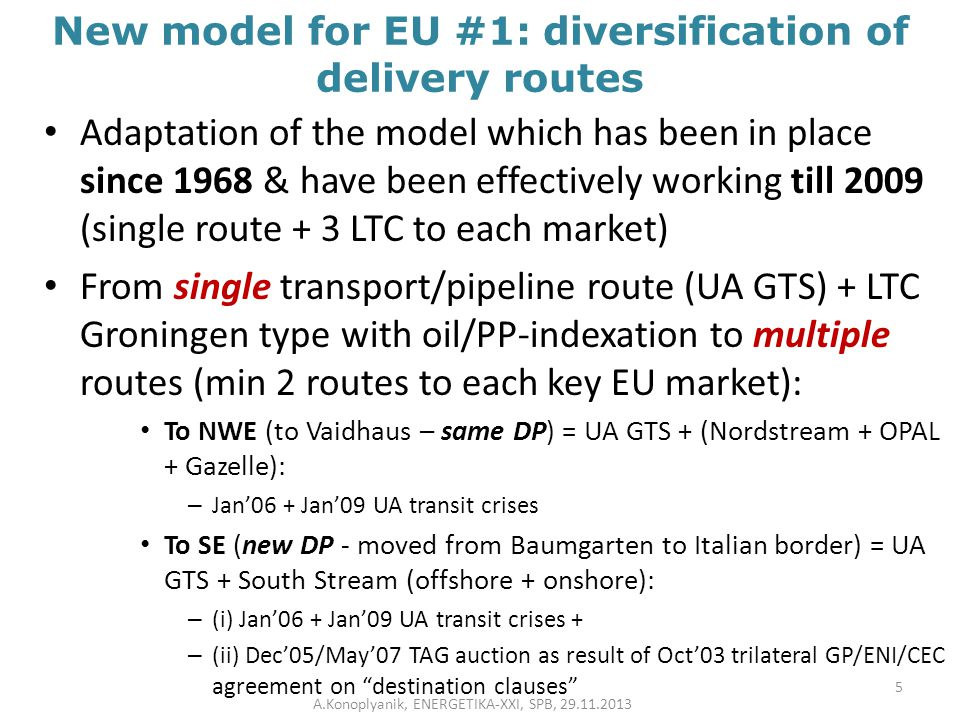 New model for EU #1: diversification of delivery routes Adaptation of the model which has been in place since 1968 & have been effectively working til