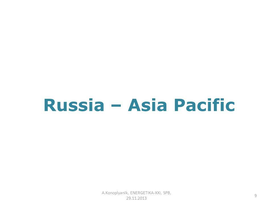 Russia – Asia Pacific A.Konoplyanik, ENERGETIKA-XXI, SPB, 29.11.2013 9