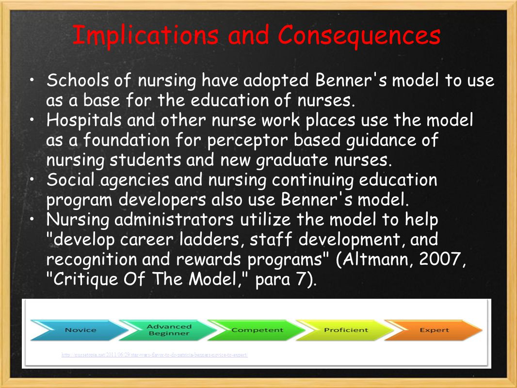 Implications and Consequences Schools of nursing have adopted Benner s model to use as a base for the education of nurses.