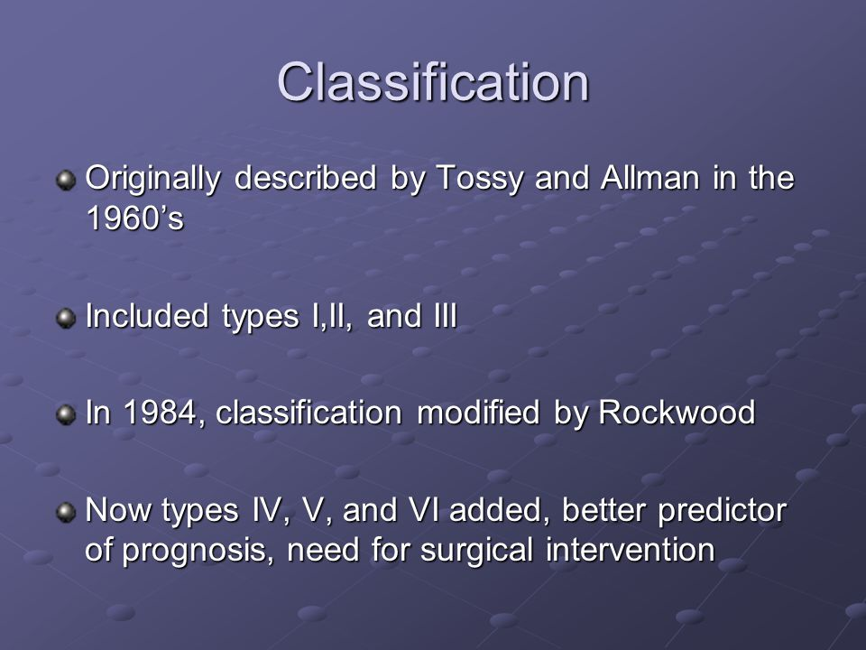 Classification Originally described by Tossy and Allman in the 1960's Included types I,II, and III In 1984, classification modified by Rockwood Now types IV, V, and VI added, better predictor of prognosis, need for surgical intervention