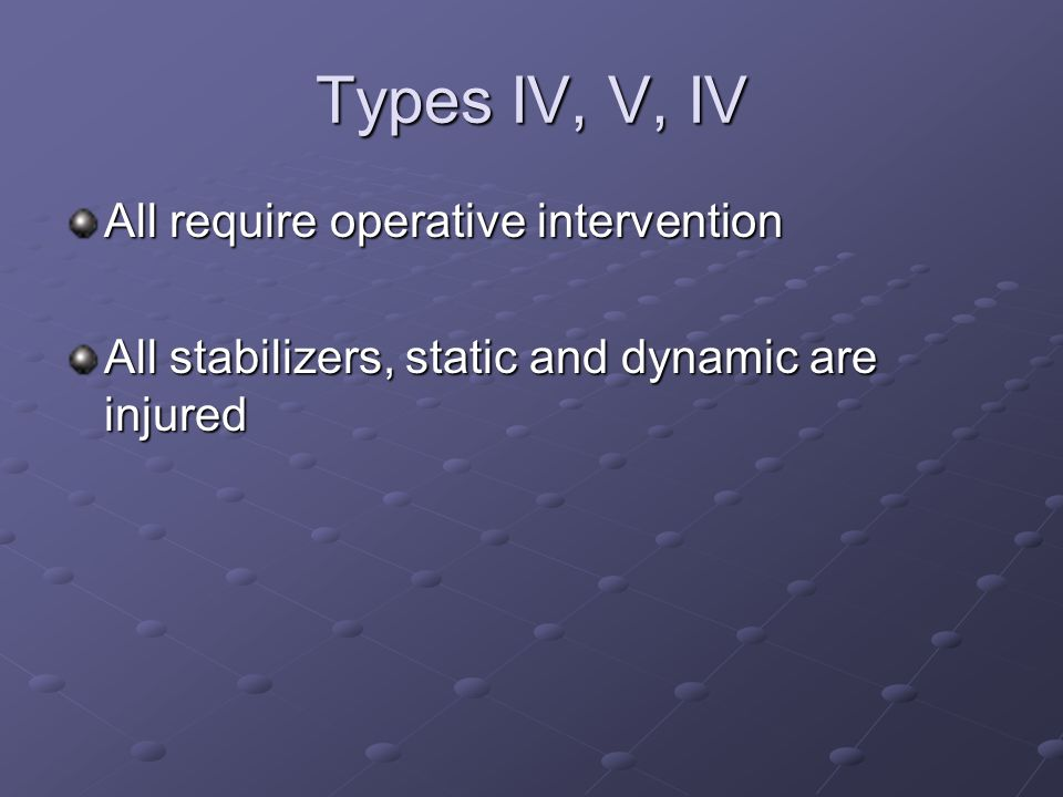 Types IV, V, IV All require operative intervention All stabilizers, static and dynamic are injured