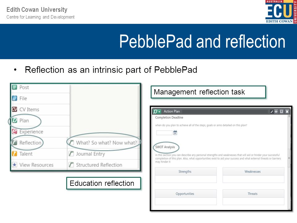 Centre for Learning and Development Edith Cowan University PebblePad and reflection Reflection as an intrinsic part of PebblePad Education reflection Management reflection task
