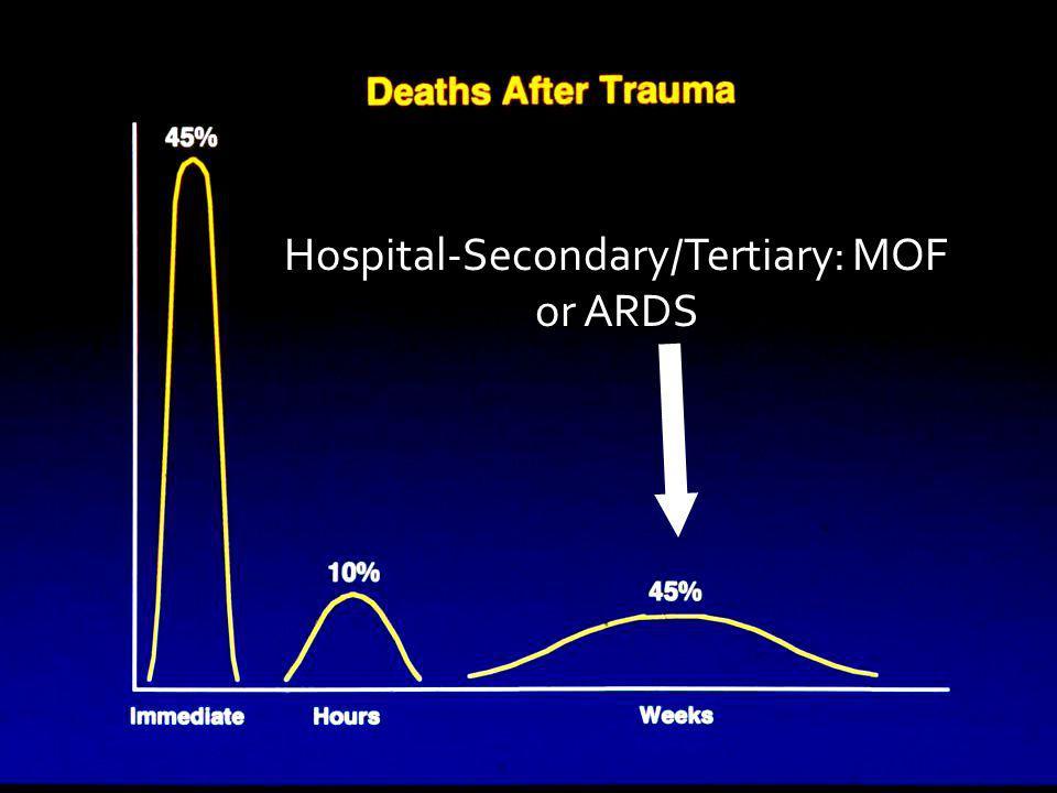 Hospital-Secondary/Tertiary: MOF or ARDS