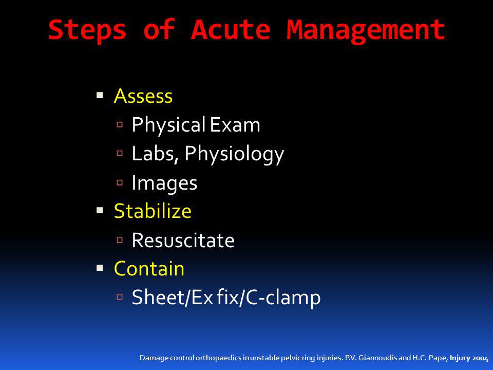 Steps of Acute Management  Assess  Physical Exam  Labs, Physiology  Images  Stabilize  Resuscitate  Contain  Sheet/Ex fix/C-clamp Damage contr