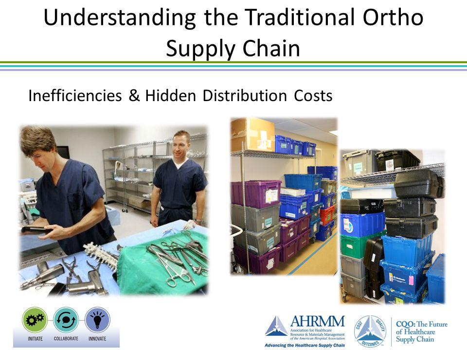 Understanding the Traditional Ortho Supply Chain Inefficiencies & Hidden Distribution Costs