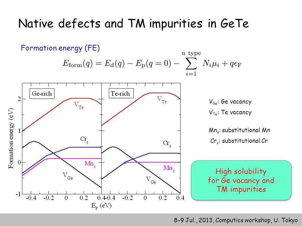 8-9 Jul., 2013, Computics workshop, U. Tokyo Native defects and TM impurities in GeTe Formation energy (FE) V Ge : Ge vacancy V Te : Te vacancy Cr s :