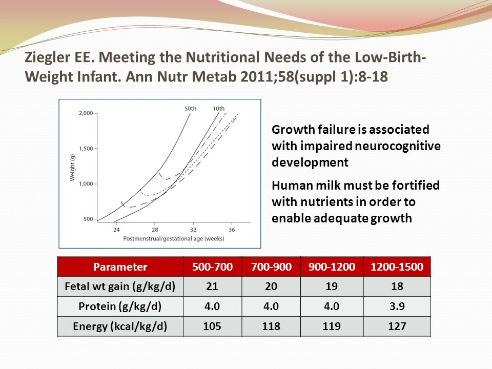 Ziegler EE. Meeting the Nutritional Needs of the Low-Birth- Weight Infant.